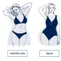 How To Select The Right Swimsuits For All Body Shape: Tips For Perfect Styles